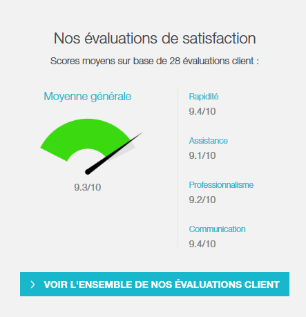 Apic Insurance - site web responsive détail module satisfaction client par Pixiwooh!