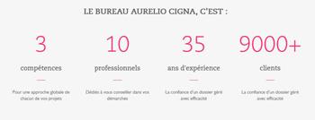 Aurelio Cigna - site web responsive détail bureau par Pixiwooh!